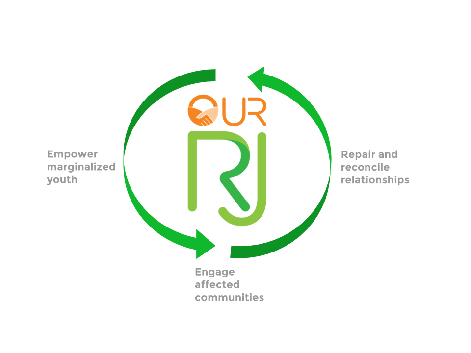 Our ourrj provides marginalized. Justice clipart restorative justice