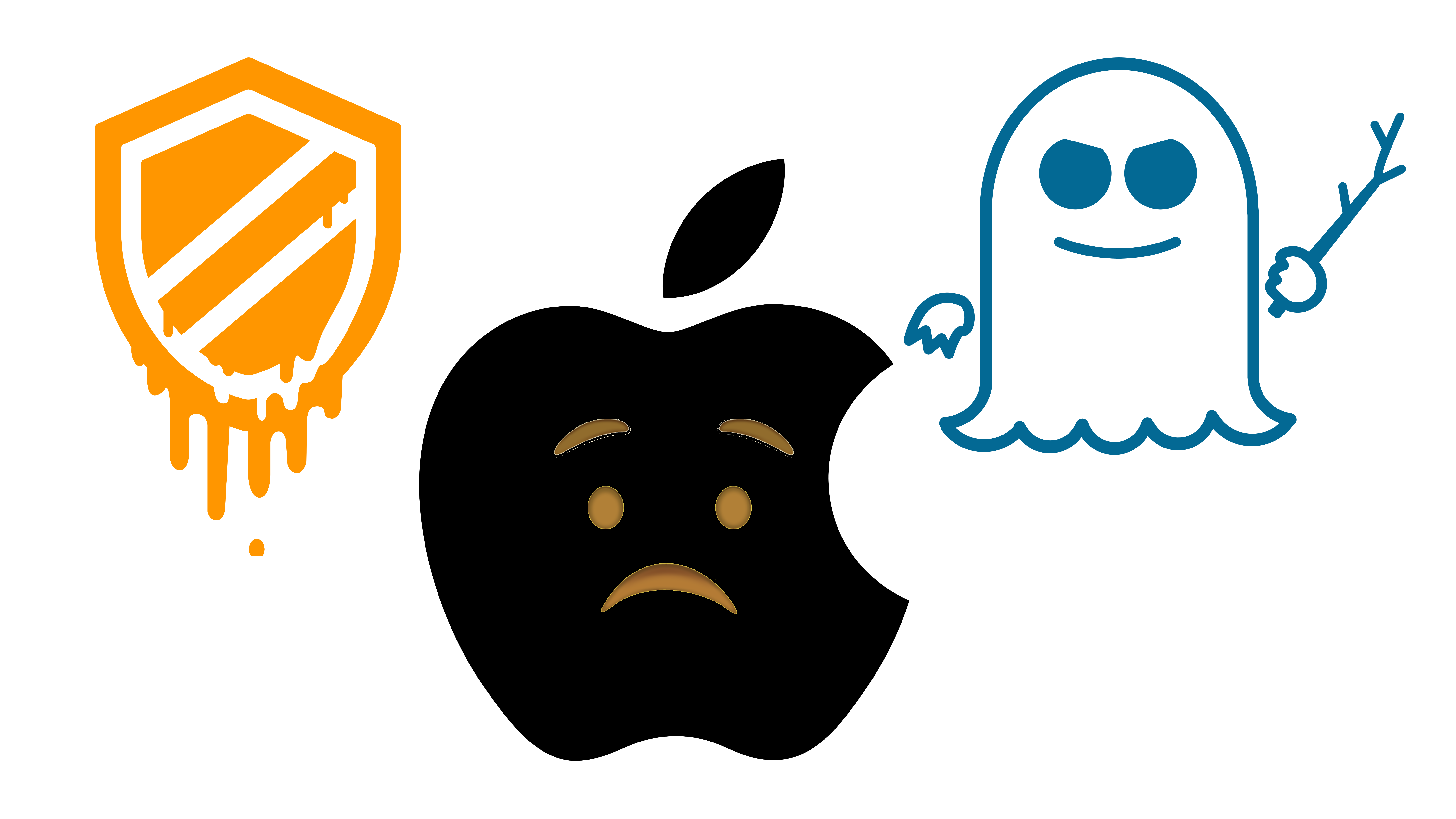 Meltdown and spectre what. Honesty clipart sensitivity analysis