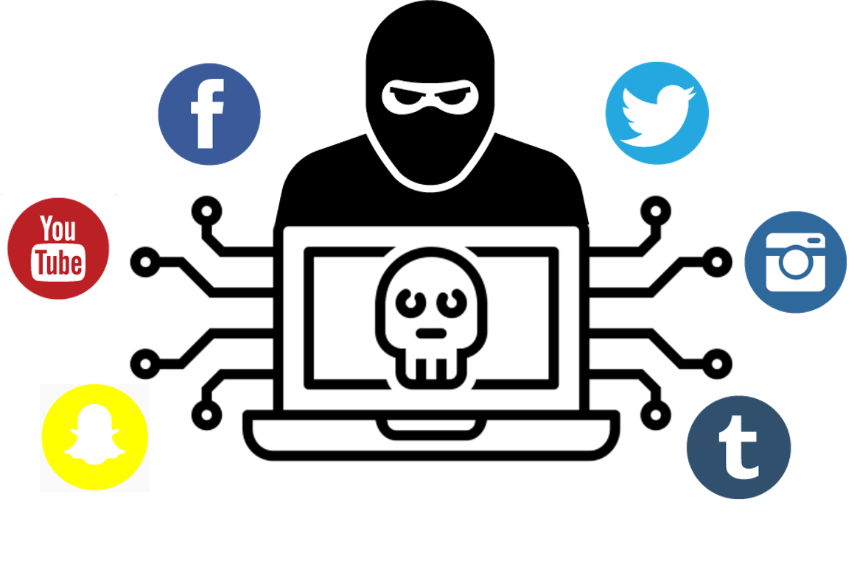 honesty clipart cyberbullying