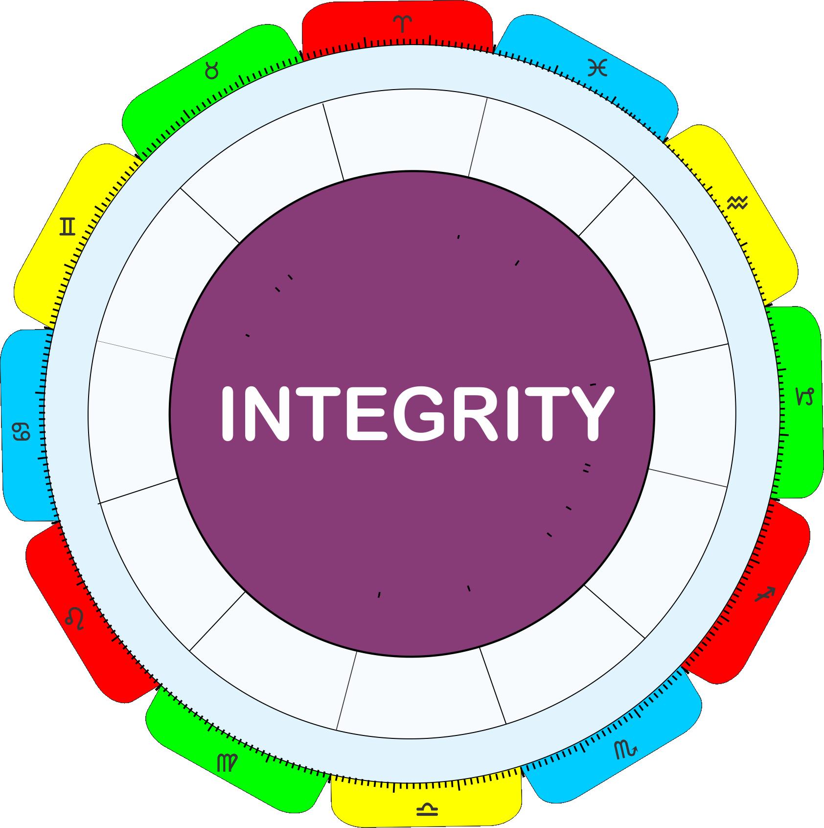 Honesty clipart integrity. Thema mundi ambrosia academy