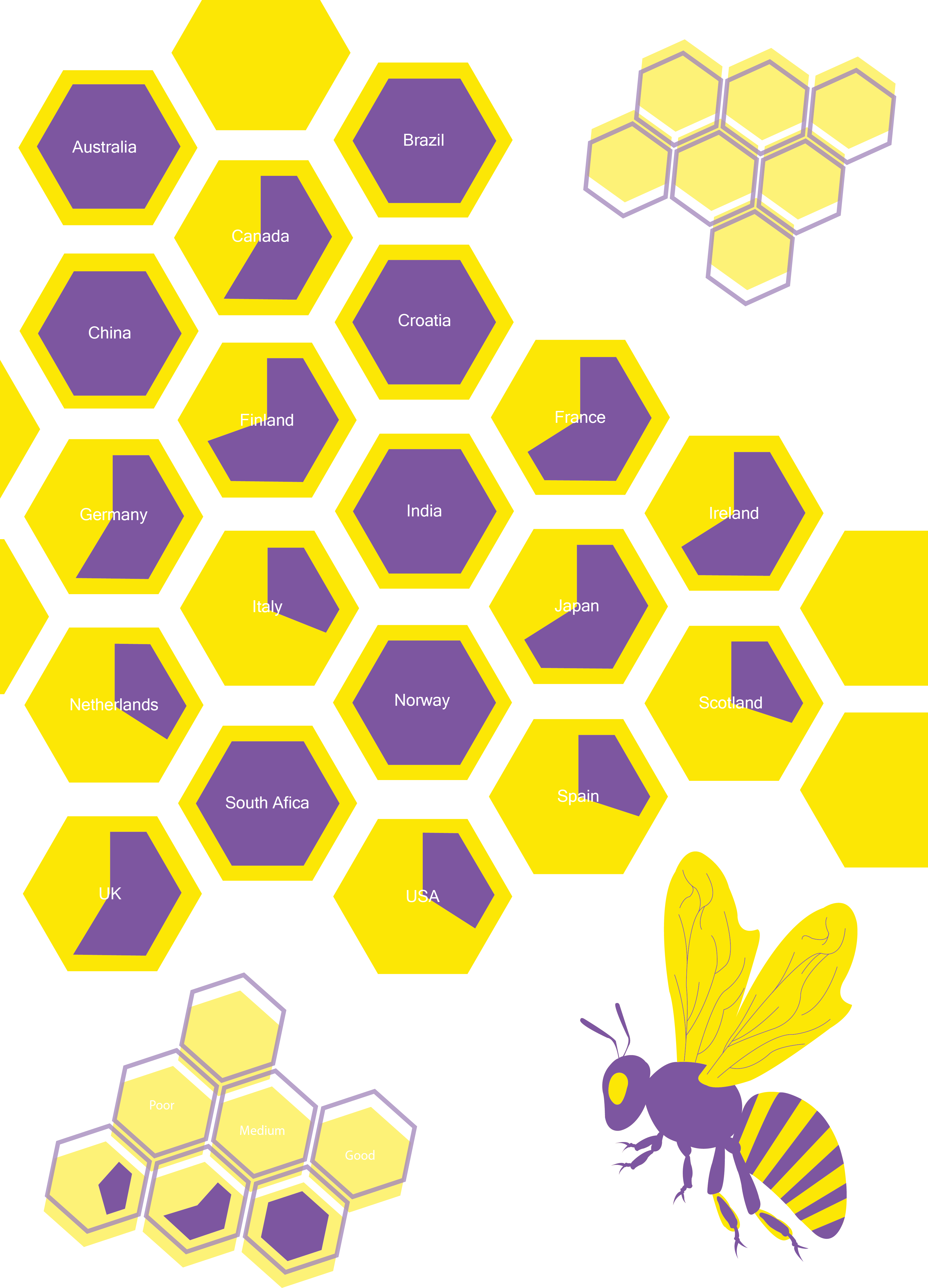 Latch jade pashley honey. Honeycomb clipart print paper