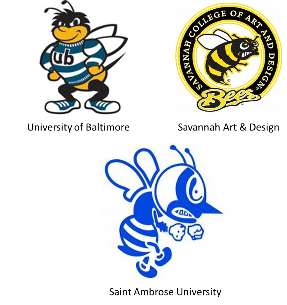 Hornet clipart kalamazoo college. Arthro pod the insects