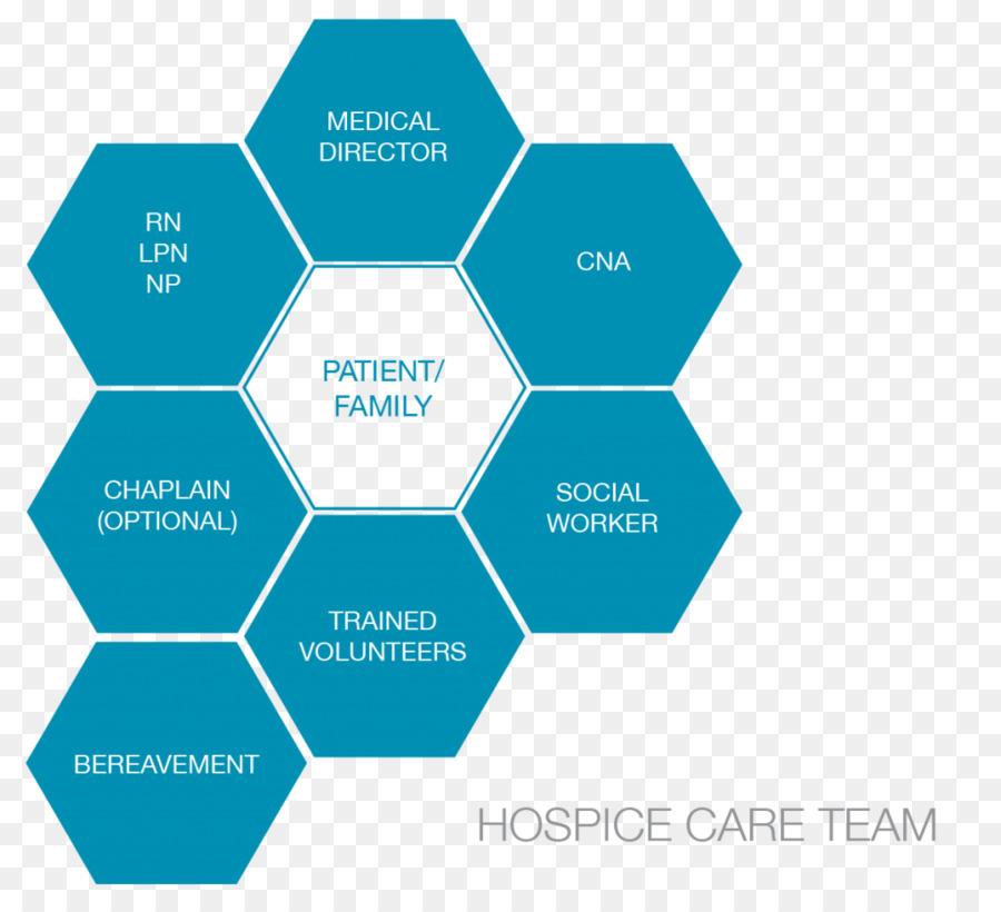 Hospital clipart chaplain. Cartoon text product diagram
