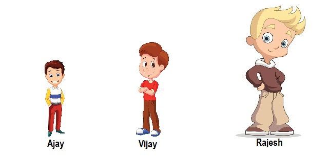Adjectives of comparison . Young clipart degree adjective