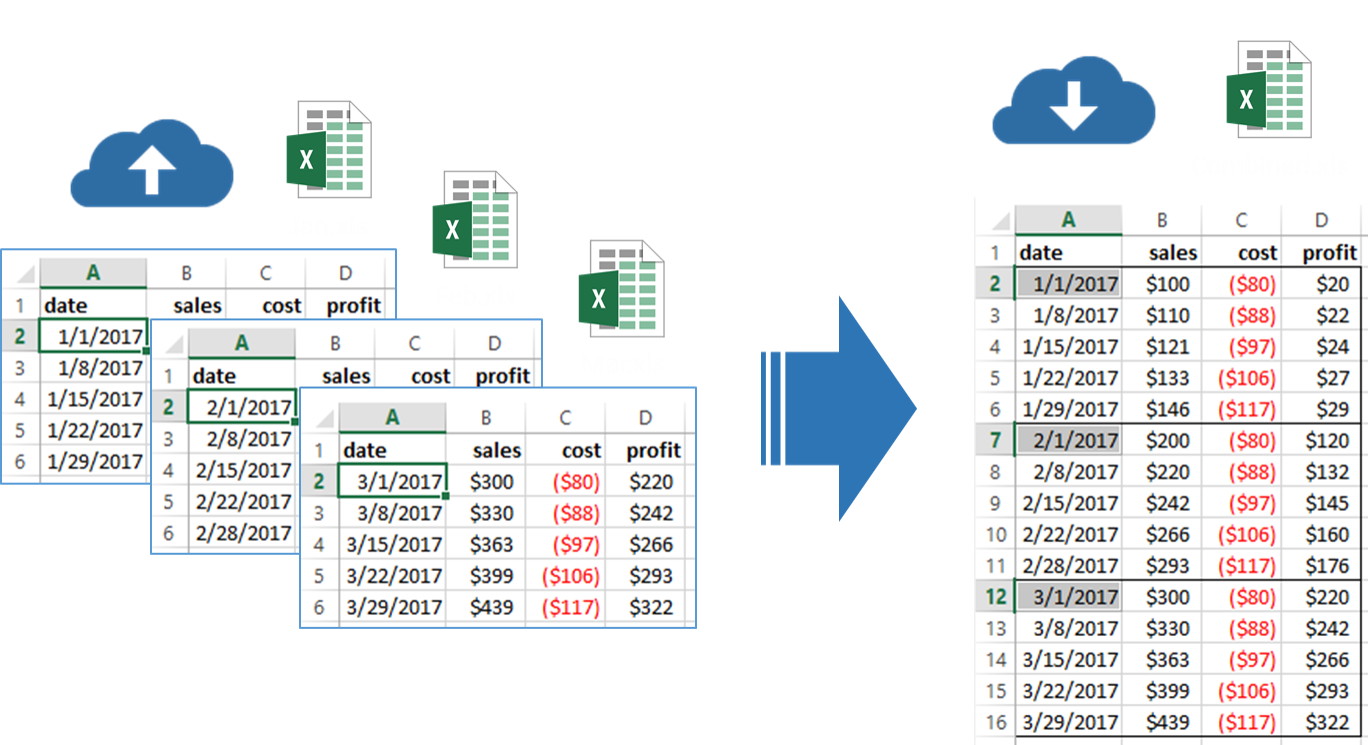How to combine multiple png files into one. Databolt accelerate data engineering