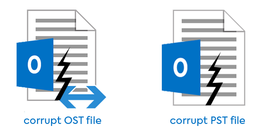 Crashes in outlook due. How to fix corrupted png files