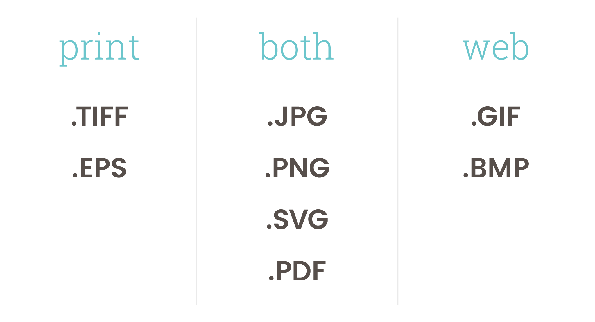 Vs web important technical. How to print png files