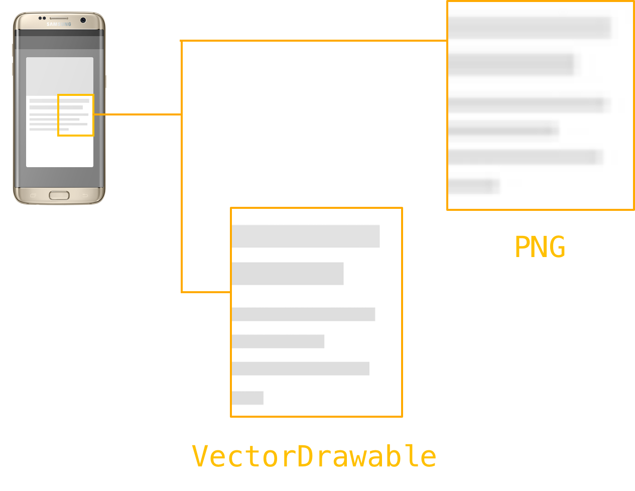 Optimizing the performance of. How to turn a png into a vector