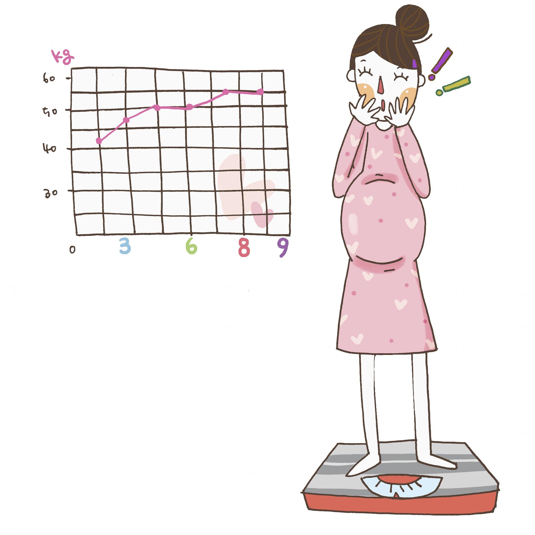 Pregnancy body weight u. Human clipart human figure