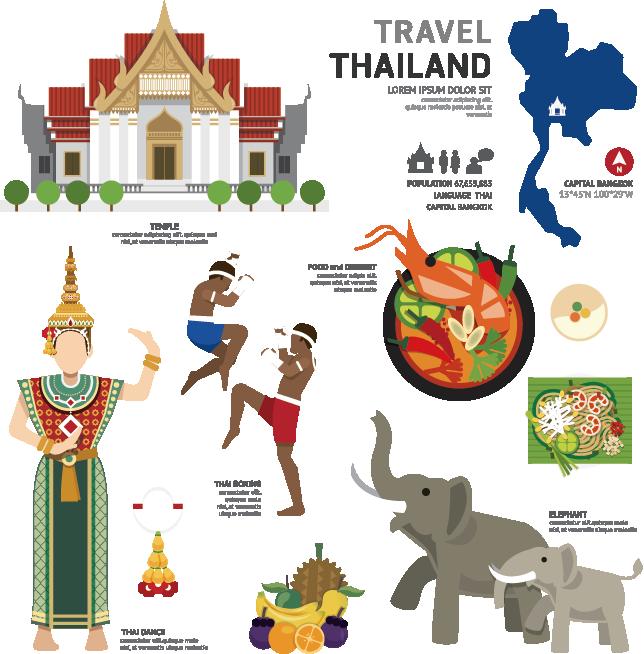 Thailand landmark clip art. Human clipart human population