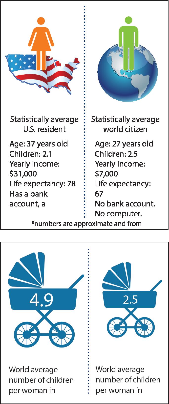Humans clipart population global. Over seven billion served