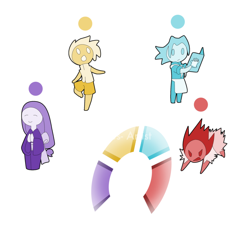 Humans clipart human character. Personality core by ominous