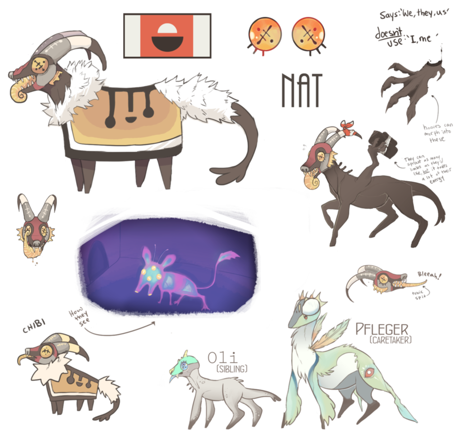 Xotiathon nat updated by. Humans clipart sibling