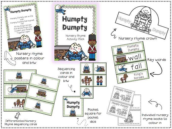 Humpty dumpty clipart activity. Nursery rhyme pack