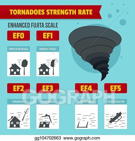 Hurricane clipart hurricane damage. Vector storm banner infographic