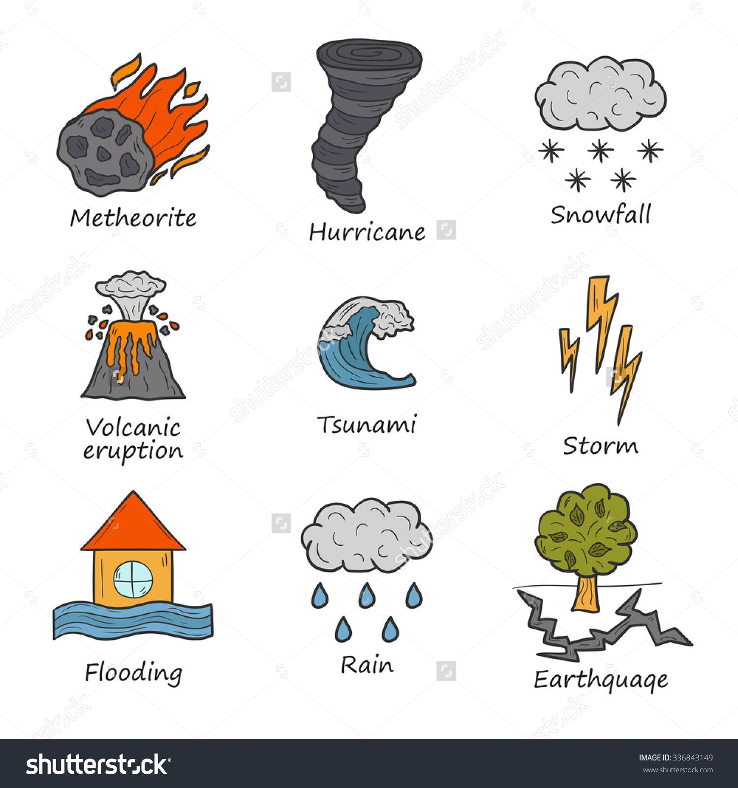 This pin helps the. Hurricane clipart natural disaster