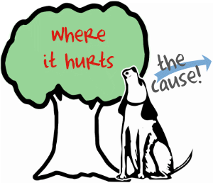 Hurt clipart muscular pain.  surprising causes of