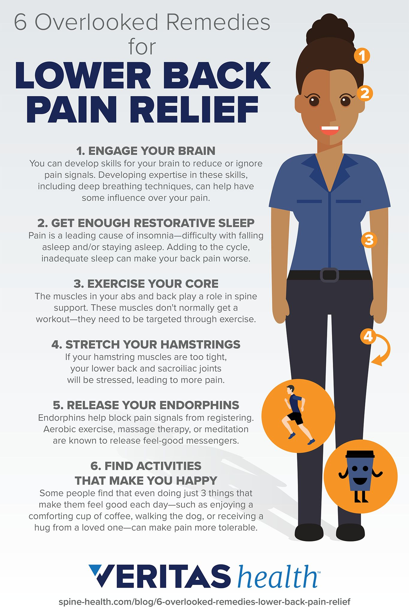 overlooked remedies for. Hurt clipart muscular pain