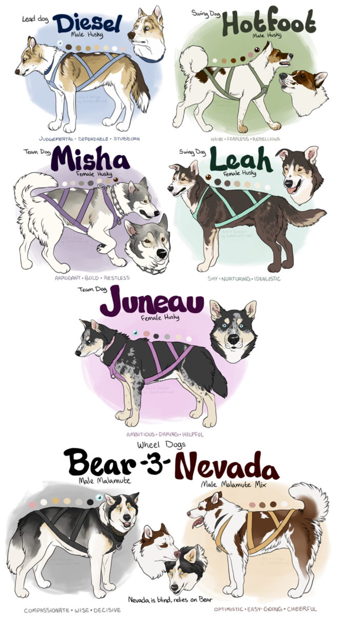 Adopts closed by deadonarrival. Husky clipart sled dog