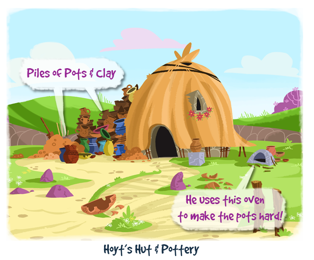 Hut clipart hutt. Around ballybeg garth bev