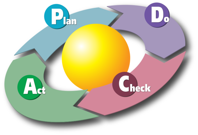 Hypothesis management frames illustrations. Manager clipart quality manager