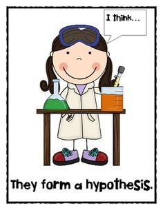 Hypothesis clipart science club. Scientific method free download