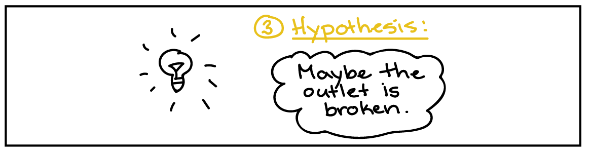 The video khan academy. Hypothesis clipart scientific method hypothesis
