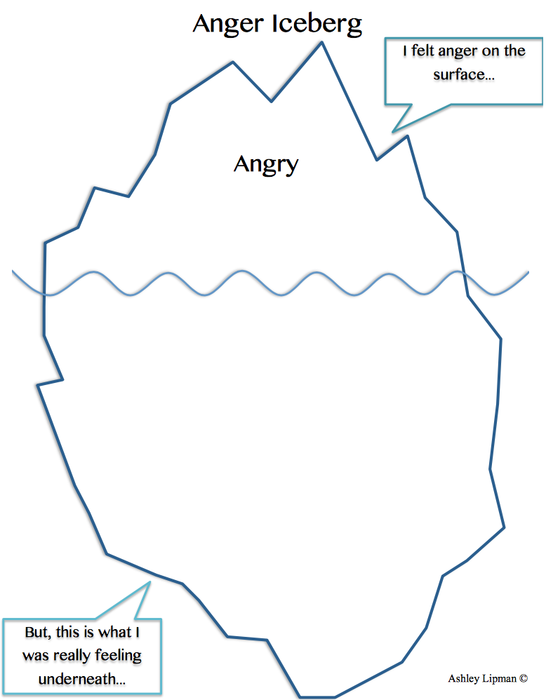 Iceberg clipart blank. Anger art therapy management