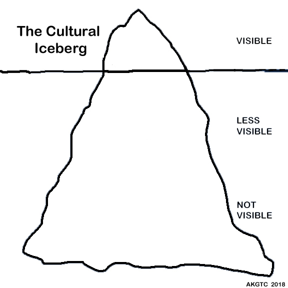 Iceberg clipart blank. Line drawing free download