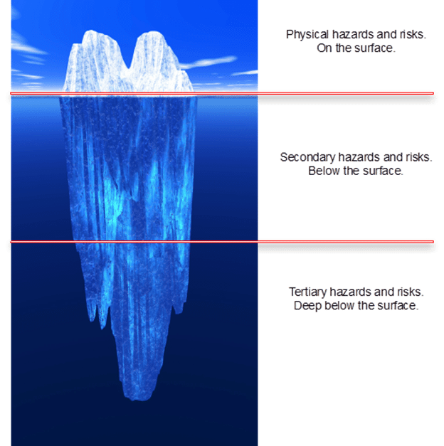 Conducting a psychology and. Iceberg clipart cultural