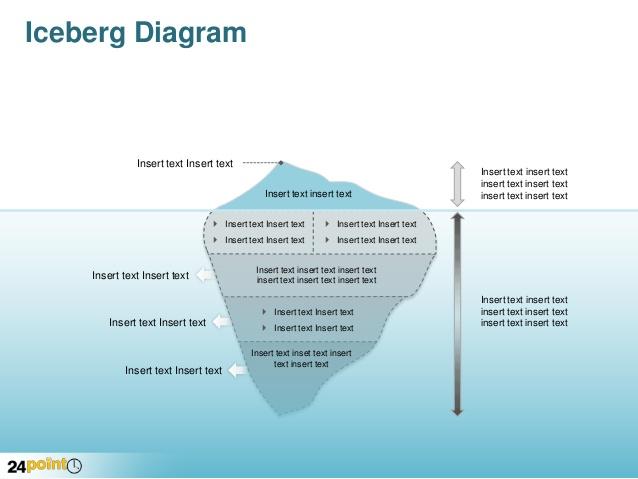 Iceberg clipart visual. Editable for ppt