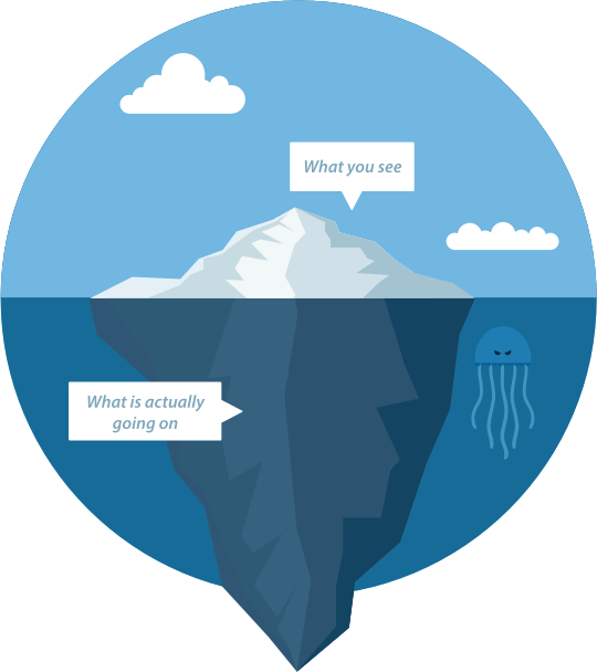 Iceberg clipart visual. Manage technical debt how