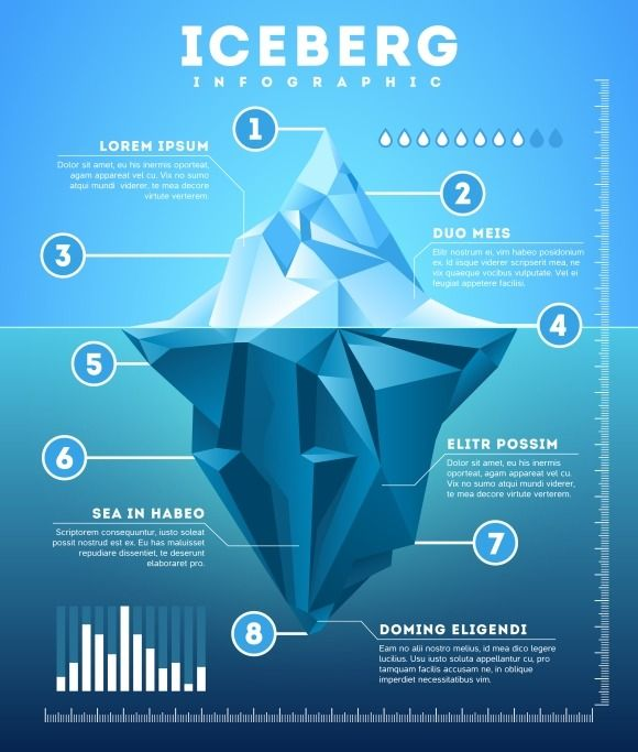 Iceberg clipart visual. Vector infographic by graphicsauthor
