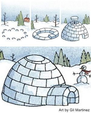Igloo clipart diagram. How to build an