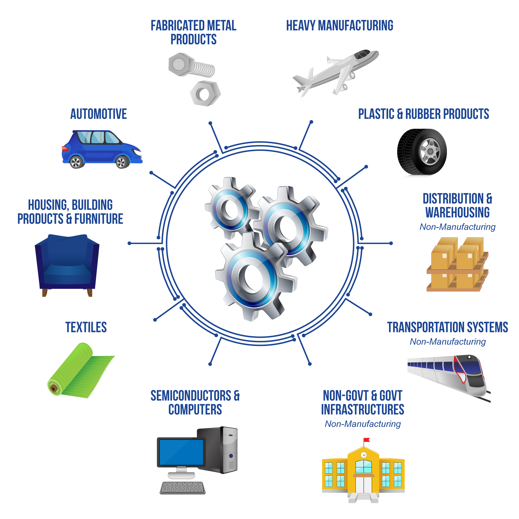 Industrial manufacturing info resources. Industry clipart heavy industry