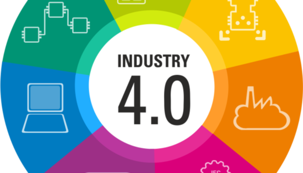 Industry clipart industrial revolution. Ignore i at your
