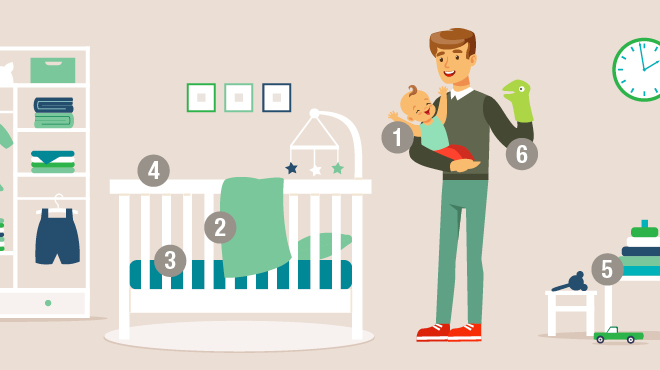 Infant clipart baby clinic. How safe is your