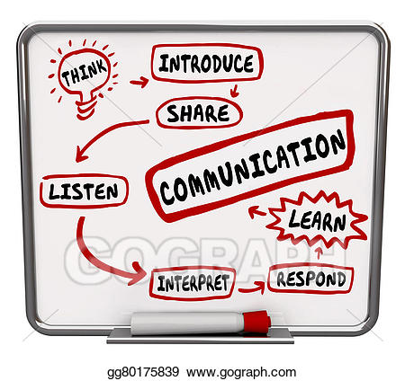 Drawing effective communication diagram. Information clipart