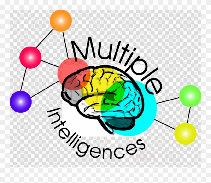 Intelligent clipart multiple intelligence. Download png theory of