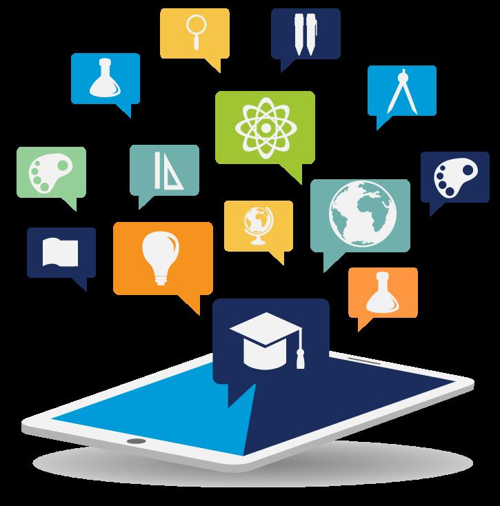Mapbis inc education ipad. Intelligent clipart spatial intelligence