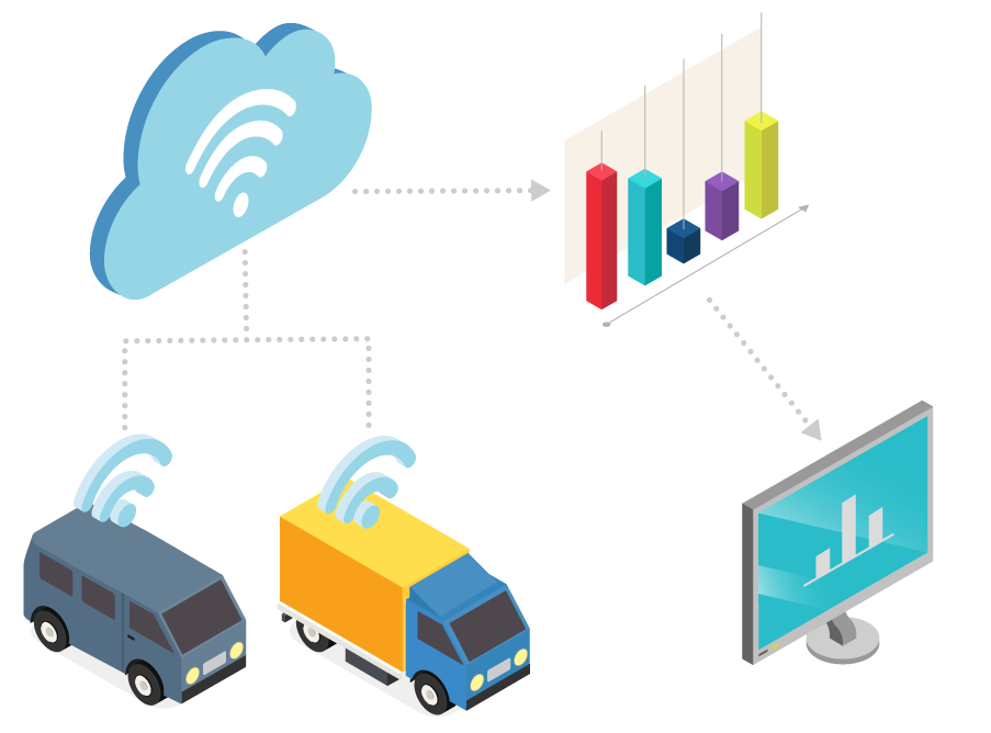 Technology clipart smart technology. Greensafety city intelligent transport