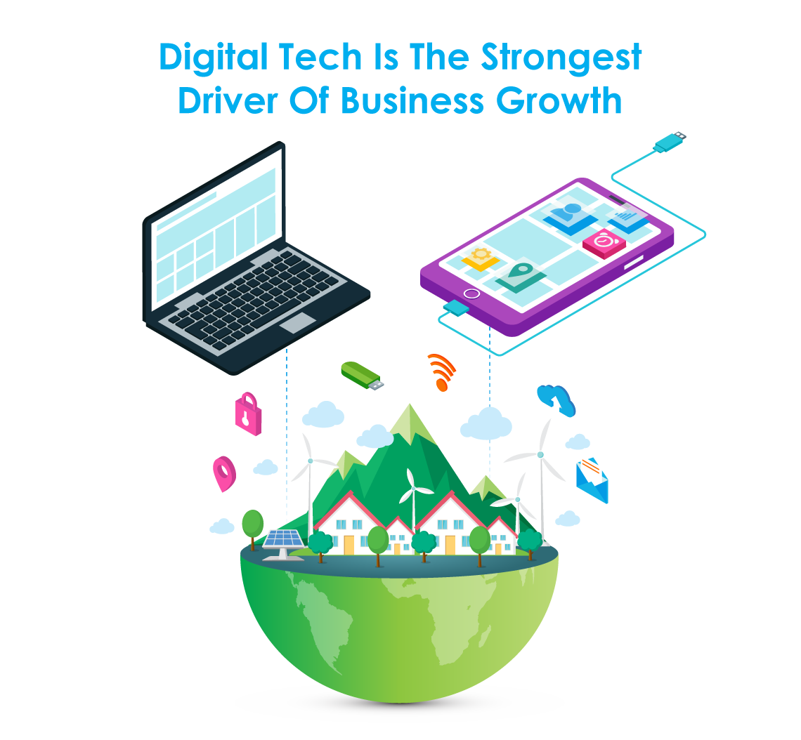 Technology clipart advantage internet. Digital is the largest