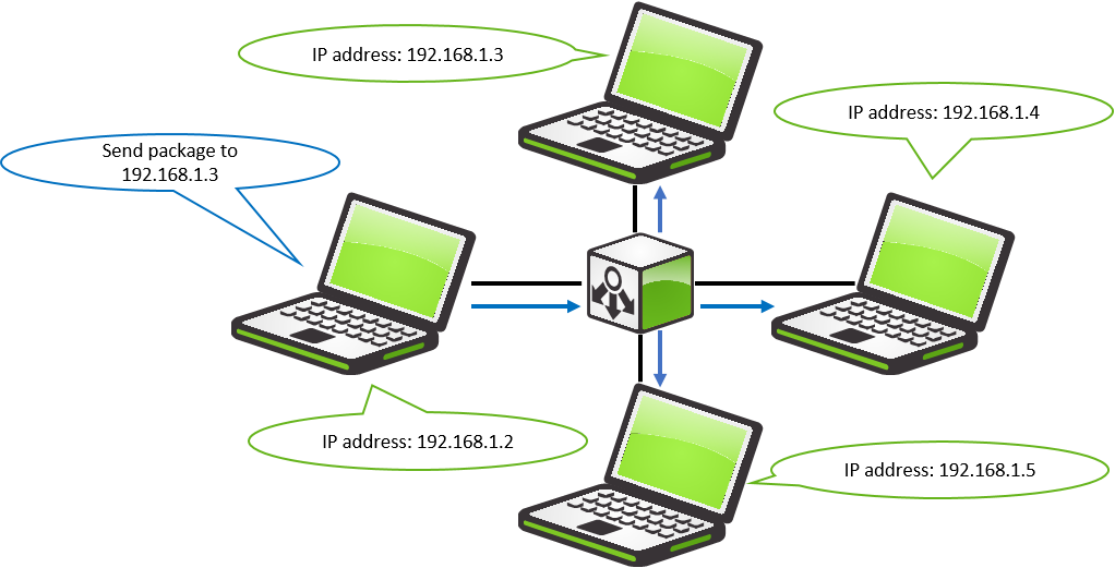 Basic information secomea this. Website clipart network computer