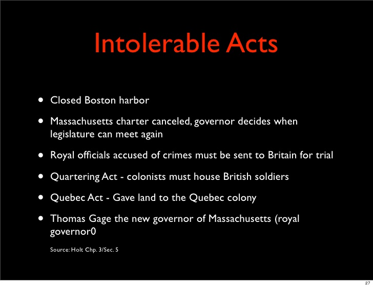 Intolerable acts clipart. Conflict in the colonies