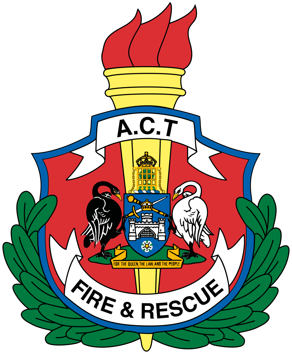 Act fire and rescue. Intolerable acts clipart capital goods