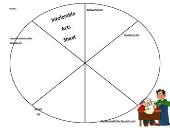 Intolerable acts clipart coercive act. Ppt vocabulary wheel activity