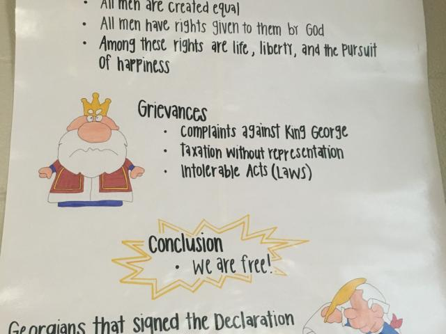 Declaration of independence act. Intolerable acts clipart declared
