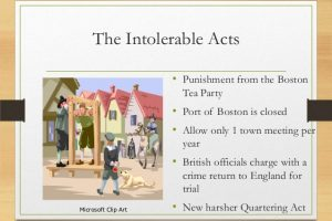 Intolerable acts clipart four. Station