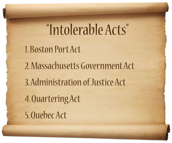 Intolerable acts clipart massachusetts bay.  timeline timetoast timelines