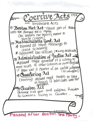 Intolerable acts clipart passed. Road to revolution timeline